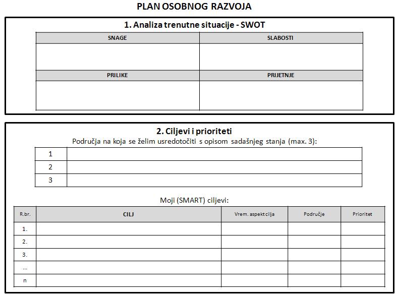 plan osobnog razvoja