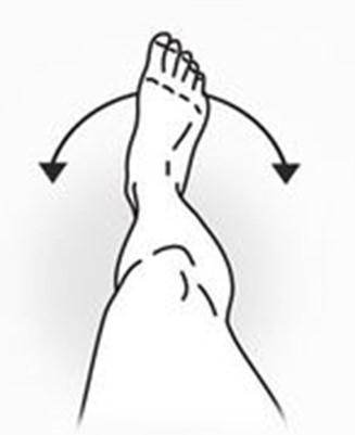 pomicanje stopala lijevo desno